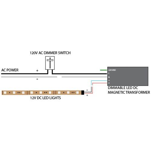 12v ul high-output 16 4-ft flexible ribbon 300xsmd2835 led strip light kit  with